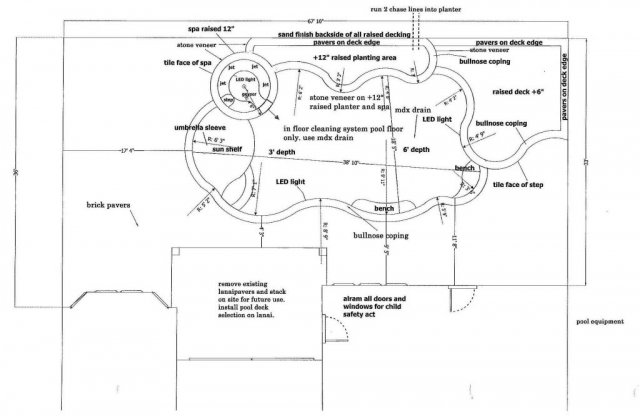 Phase 1 Project Design and Approval
